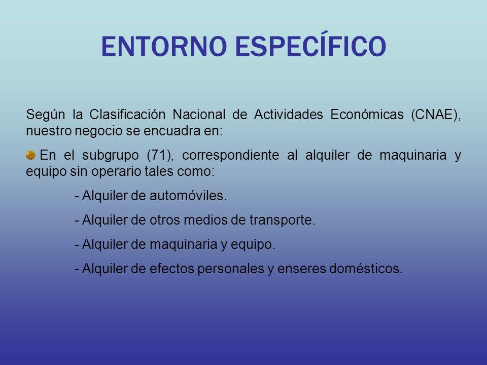 ENTORNO ESPECÍFICO Según la Clasificación Nacional de Actividades Económicas (CNAE), nuestro negocio se encuadra en: En el subgrupo (71), correspondiente al alquiler de maquinaria y equipo sin operario tales como: - Alquiler de automóviles.