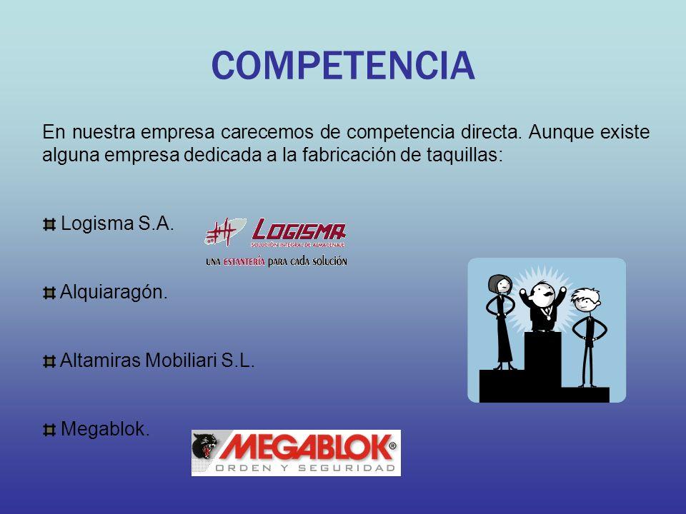 COMPETENCIA En nuestra empresa carecemos de competencia directa. Aunque existe alguna empresa dedicada a la fabricación de taquillas: Logisma S.A. Alq