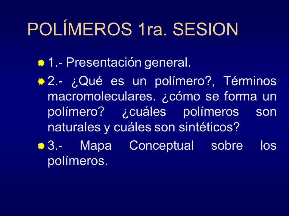 POLÍMEROS 1ra. SESION 1.- Presentación general. 2.- ¿Qué es un polímero?, Términos macromoleculares. ¿cómo se forma un polímero? ¿cuáles polímeros son
