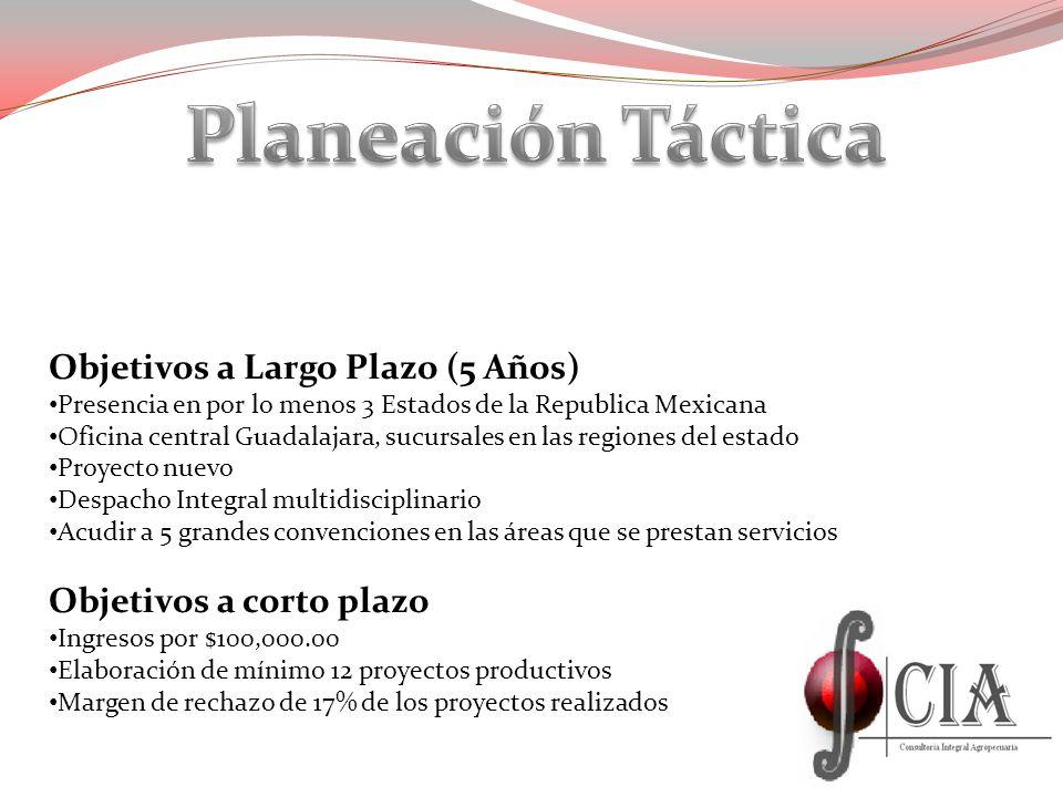 Objetivos a Largo Plazo (5 Años) Presencia en por lo menos 3 Estados de la Republica Mexicana Oficina central Guadalajara, sucursales en las regiones