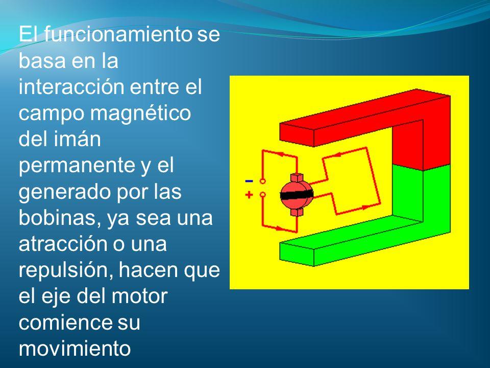 Un motor de corriente continua está compuesto de un estator y un rotor.