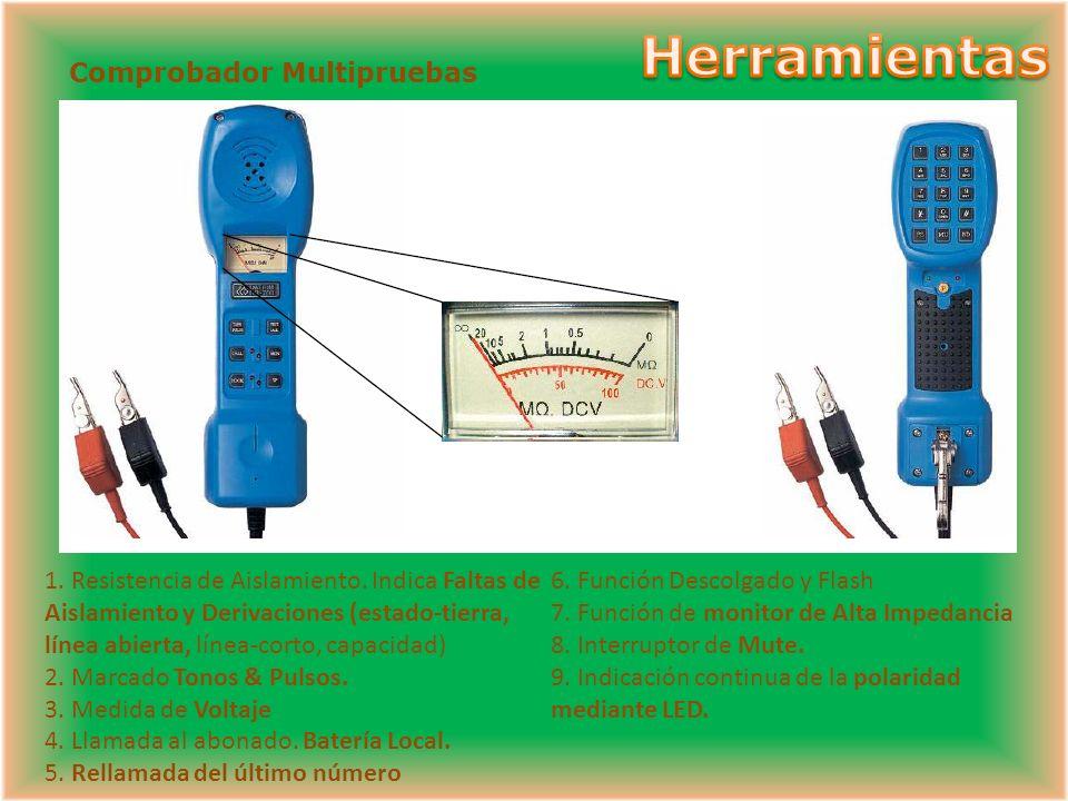 Impedancia característica Zo = 600. Pérdidas por Atenuación: Son perdidas de señal que se presentan por efectos resistivos del cable y que es mayor a