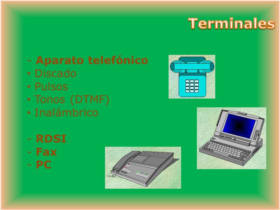 - Es una red de conmutación de circuitos: Establece una ruta extremo a extremo Ancho de banda fijo para la comunicación Se cobra según tiempo de conex