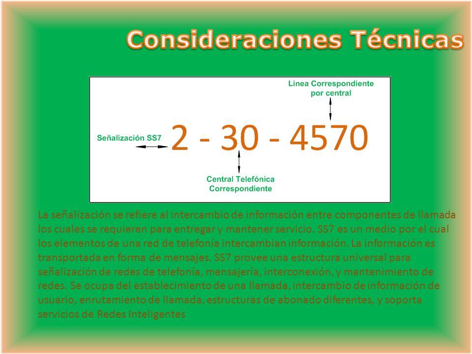 Teléfono análogo 1) El llamante levanta su teléfono y recibe tono de discar 2) El llamante marca el número del teléfono con el que quiere comunicarse