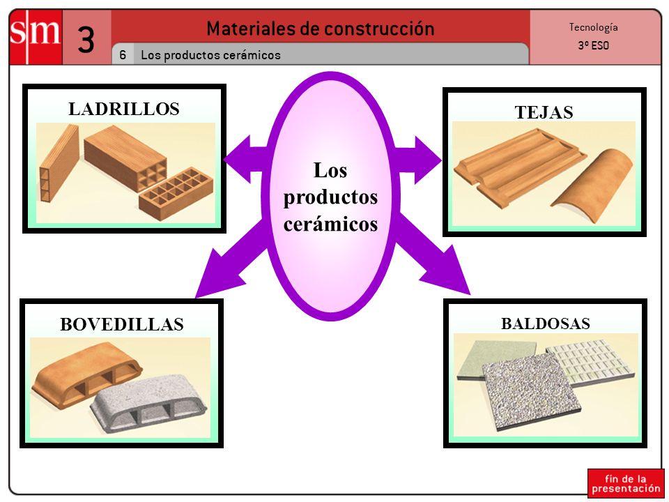 3 Materiales de construcción 6 Tecnología 3º ESO Los productos cerámicos LADRILLOS BOVEDILLAS BALDOSAS TEJAS Los productos cerámicos