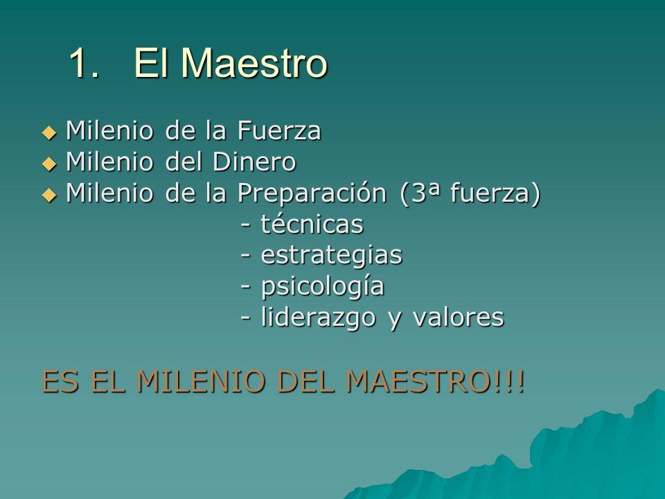 1. El Maestro Milenio de la Fuerza Milenio de la Fuerza Milenio del Dinero Milenio del Dinero Milenio de la Preparación (3ª fuerza) Milenio de la Prep