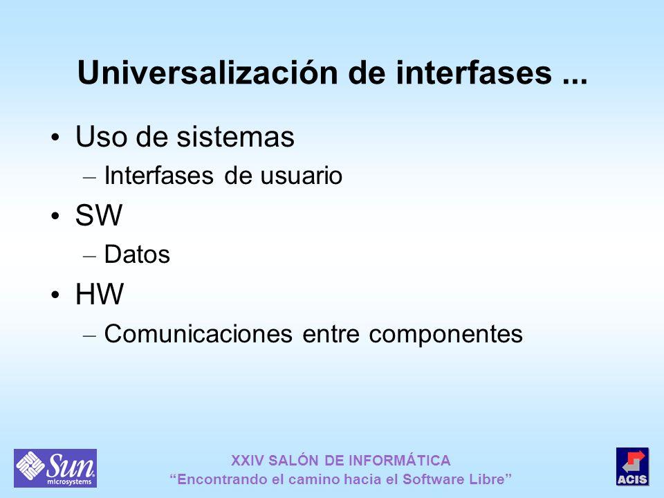 XXIV SALÓN DE INFORMÁTICA Encontrando el camino hacia el Software Libre Universalización de interfases... Uso de sistemas – Interfases de usuario SW –