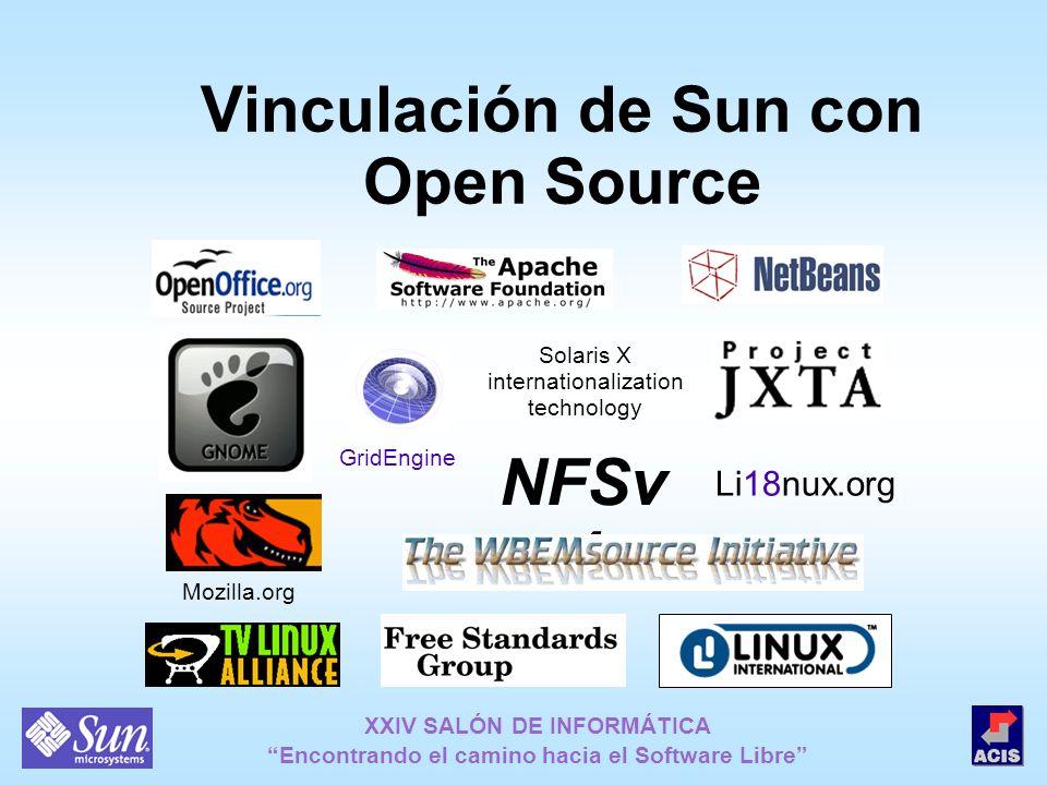 XXIV SALÓN DE INFORMÁTICA Encontrando el camino hacia el Software Libre Vinculación de Sun con Open Source Li18nux.org NFSv 4 Solaris X internationali