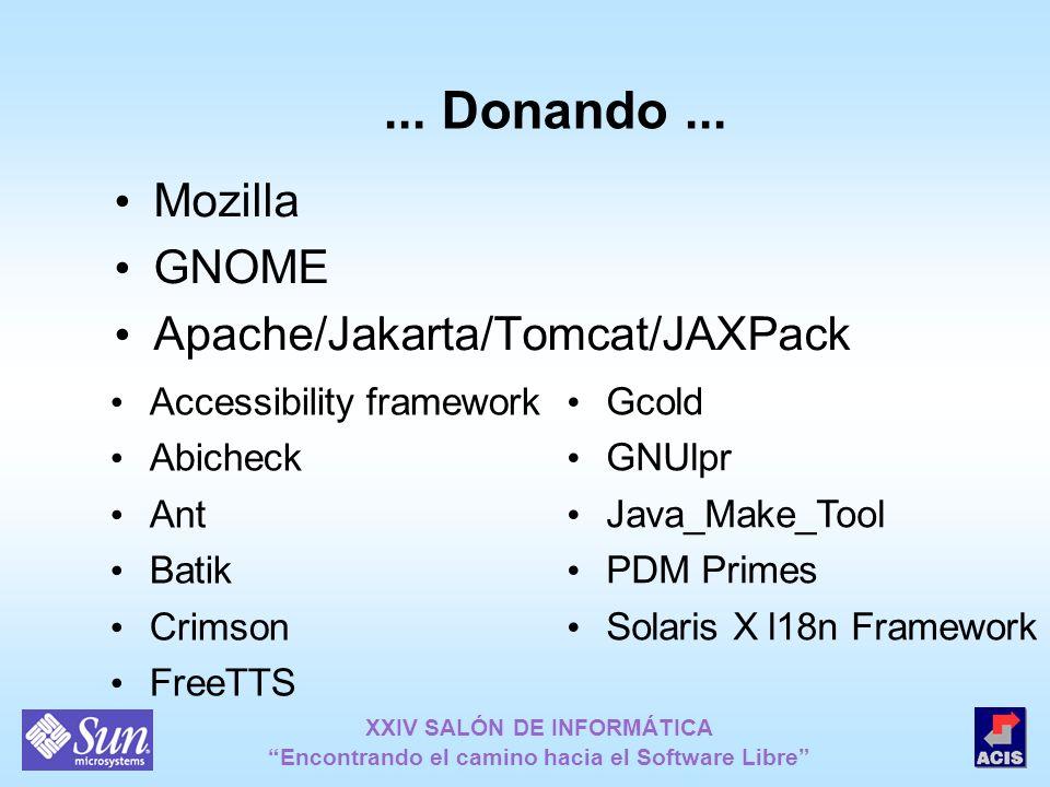 XXIV SALÓN DE INFORMÁTICA Encontrando el camino hacia el Software Libre... Donando... Mozilla GNOME Apache/Jakarta/Tomcat/JAXPack Gcold GNUlpr Java_Ma