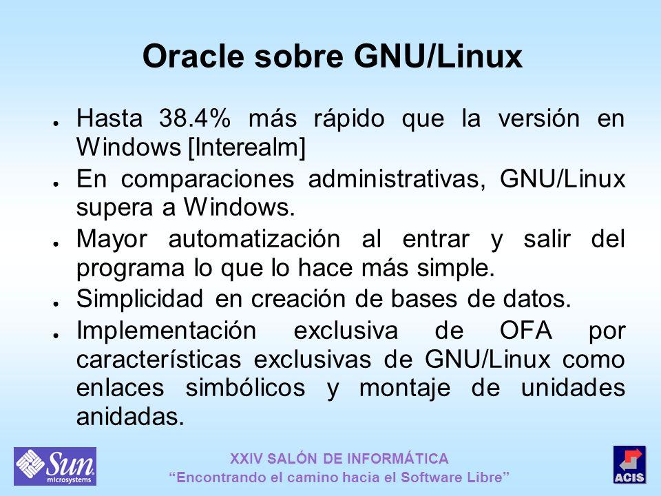 Oracle sobre GNU/Linux Hasta 38.4% más rápido que la versión en Windows [Interealm] En comparaciones administrativas, GNU/Linux supera a Windows. Mayo