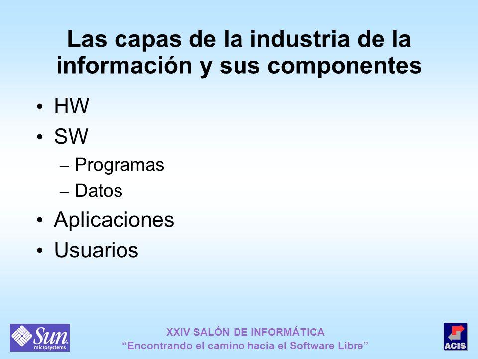XXIV SALÓN DE INFORMÁTICA Encontrando el camino hacia el Software Libre Las capas de la industria de la información y sus componentes HW SW – Programa