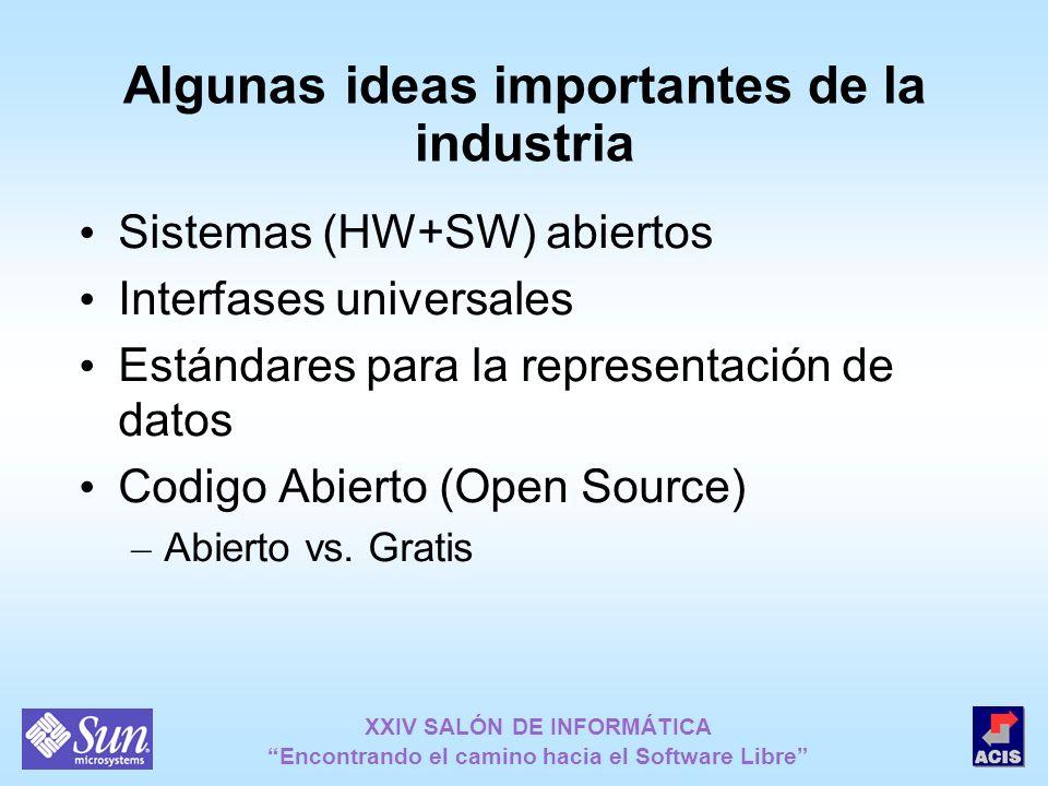 XXIV SALÓN DE INFORMÁTICA Encontrando el camino hacia el Software Libre Algunas ideas importantes de la industria Sistemas (HW+SW) abiertos Interfases