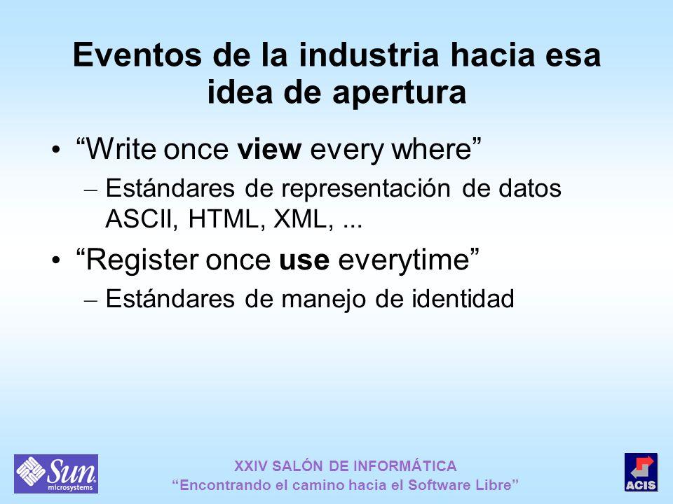 XXIV SALÓN DE INFORMÁTICA Encontrando el camino hacia el Software Libre Eventos de la industria hacia esa idea de apertura Write once view every where