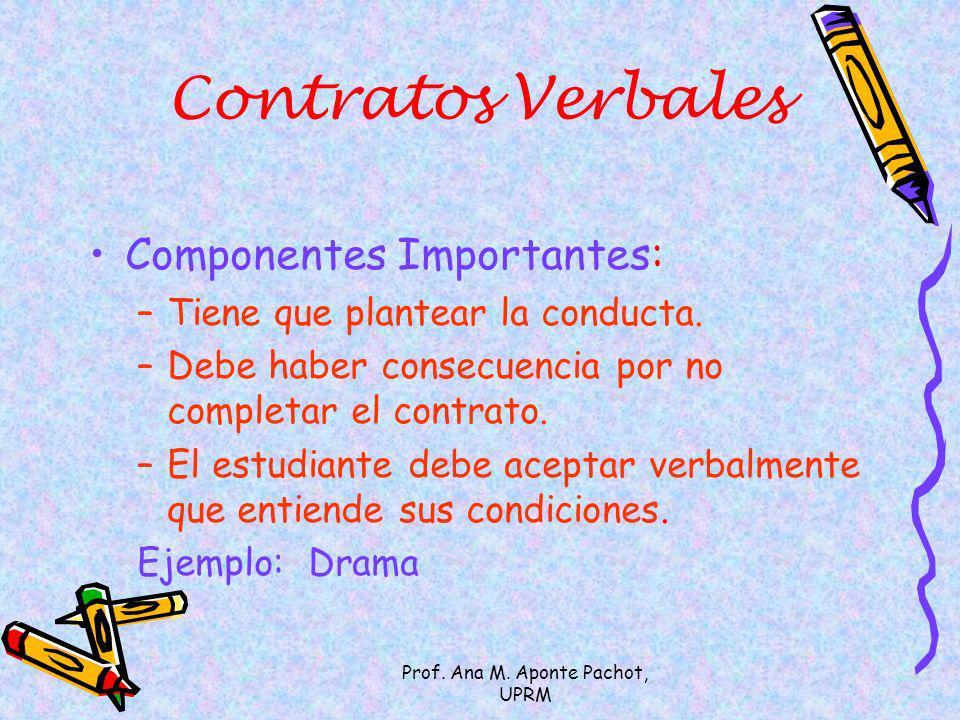 Prof. Ana M. Aponte Pachot, UPRM Contratos Verbales Componentes Importantes: –Tiene que plantear la conducta. –Debe haber consecuencia por no completa