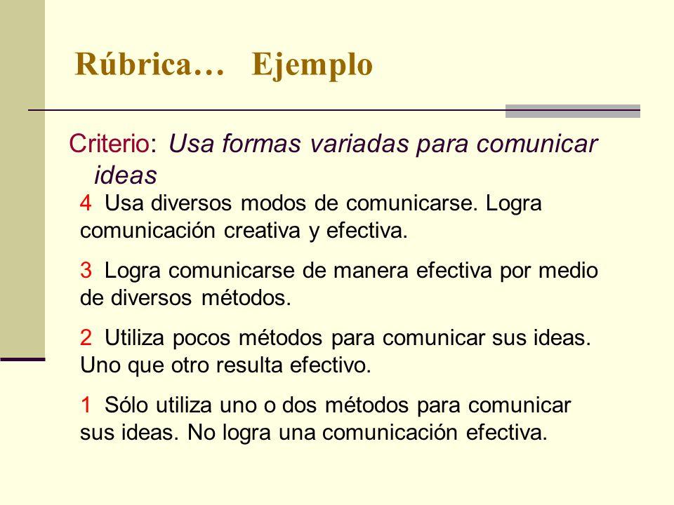 Rúbrica… Ejemplo Criterio: Usa formas variadas para comunicar ideas 4 Usa diversos modos de comunicarse. Logra comunicación creativa y efectiva. 3 Log
