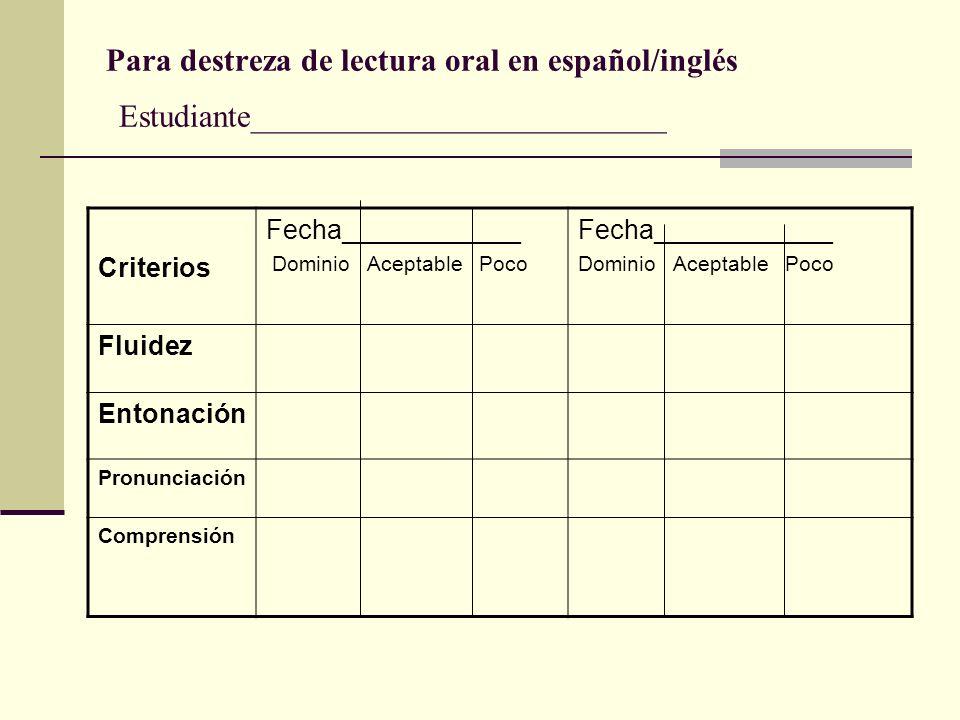 Para destreza de lectura oral en español/inglés Estudiante__________________________ Criterios Fecha____________ Dominio Aceptable Poco Fecha_________