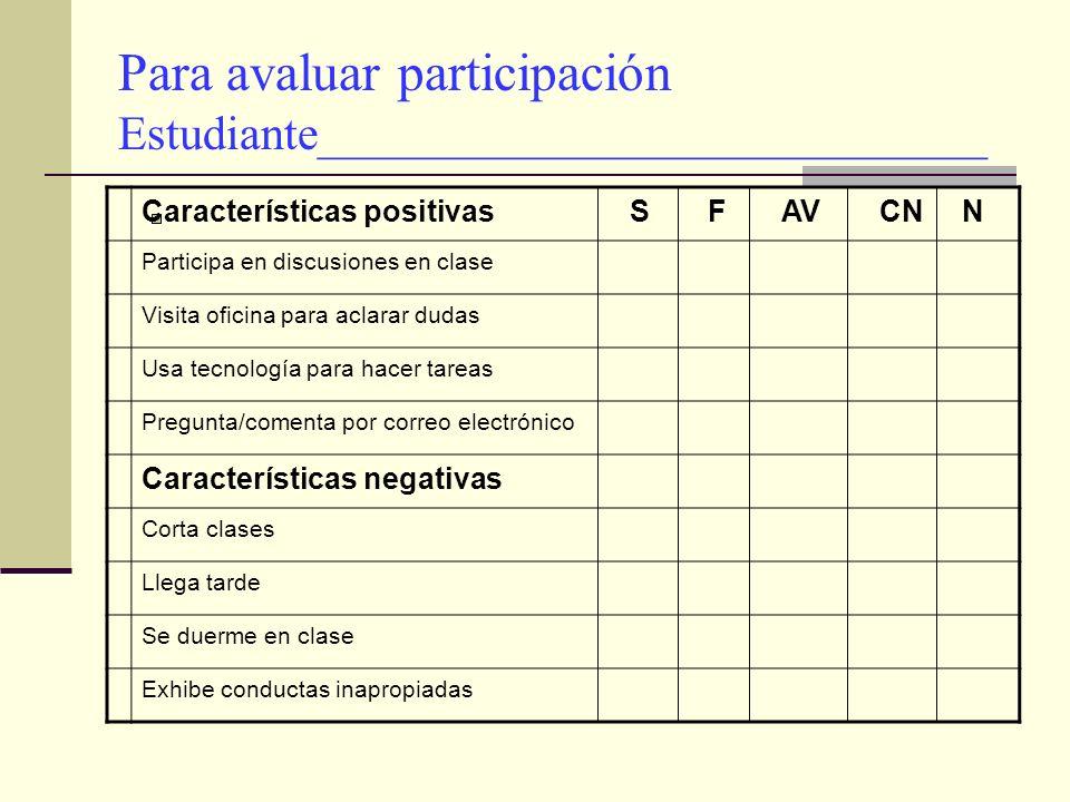 Para avaluar participación Estudiante____________________________ Características positivas S F AV CN N Participa en discusiones en clase Visita ofici