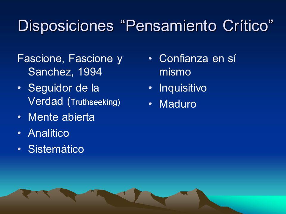 Disposiciones Pensamiento Crítico Fascione, Fascione y Sanchez, 1994 Seguidor de la Verdad ( Truthseeking) Mente abierta Analítico Sistemático Confianza en sí mismo Inquisitivo Maduro