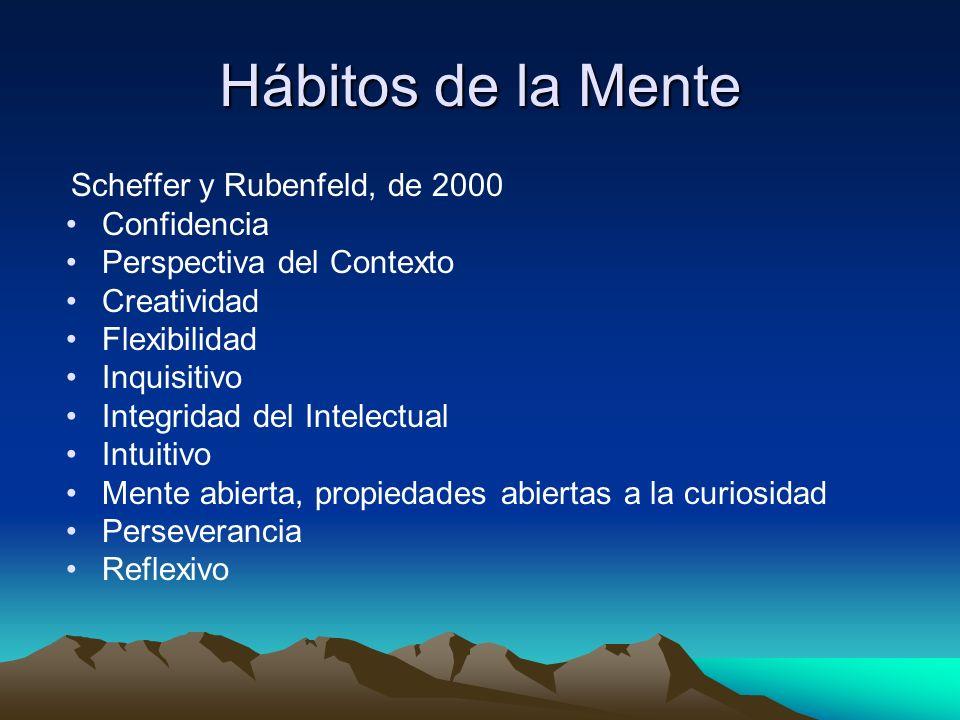 Hábitos de la Mente Scheffer y Rubenfeld, de 2000 Confidencia Perspectiva del Contexto Creatividad Flexibilidad Inquisitivo Integridad del Intelectual Intuitivo Mente abierta, propiedades abiertas a la curiosidad Perseverancia Reflexivo