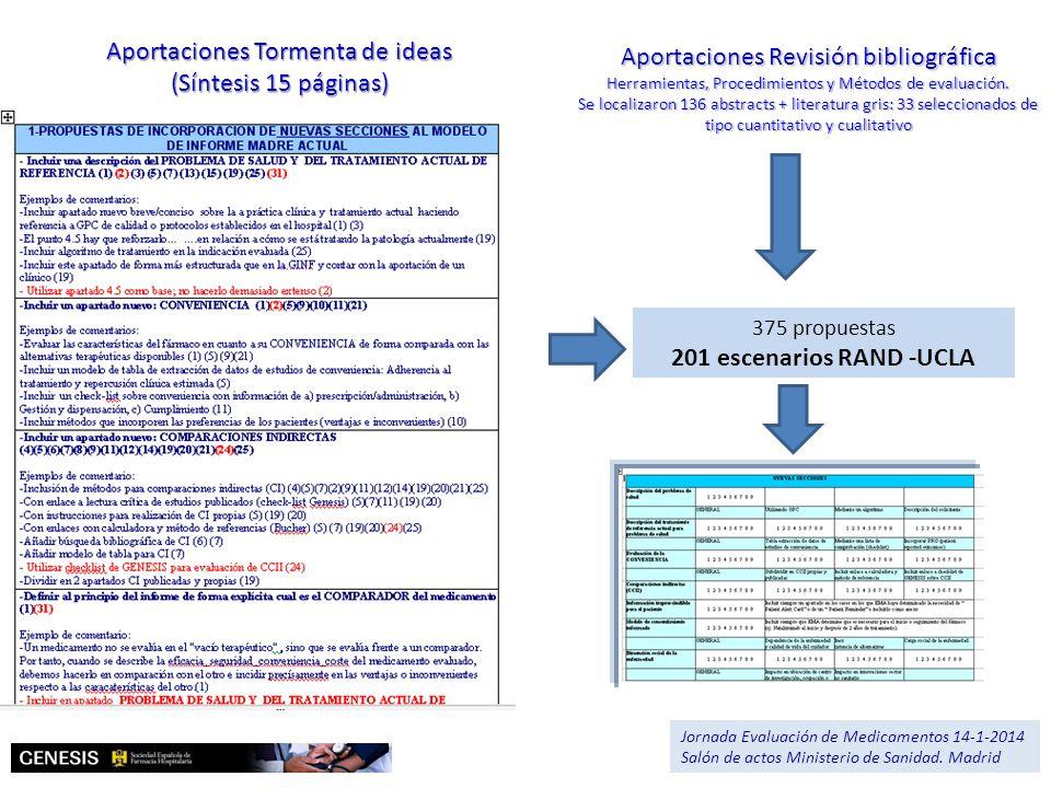 Aportaciones Tormenta de ideas (Síntesis 15 páginas) Aportaciones Revisión bibliográfica Herramientas, Procedimientos y Métodos de evaluación. Se loca