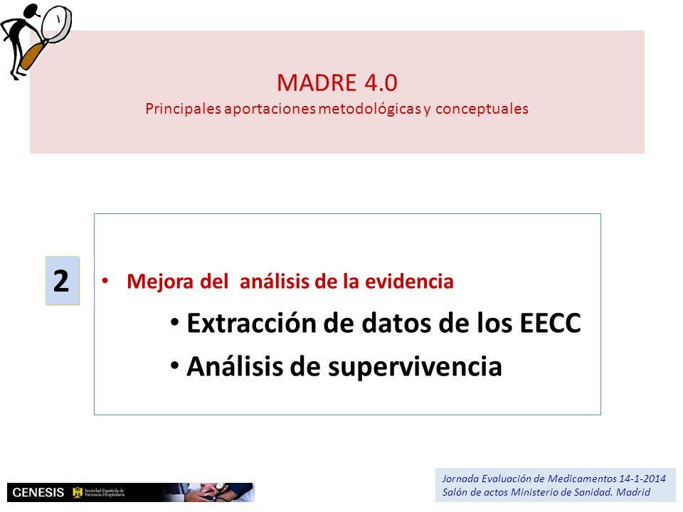 MADRE 4.0 Principales aportaciones metodológicas y conceptuales Mejora del análisis de la evidencia Extracción de datos de los EECC Análisis de superv