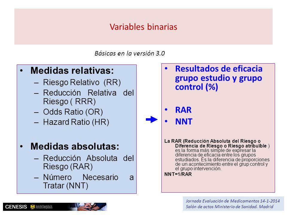 Variables binarias Medidas relativas: –Riesgo Relativo (RR) –Reducción Relativa del Riesgo ( RRR) –Odds Ratio (OR) –Hazard Ratio (HR) Medidas absoluta