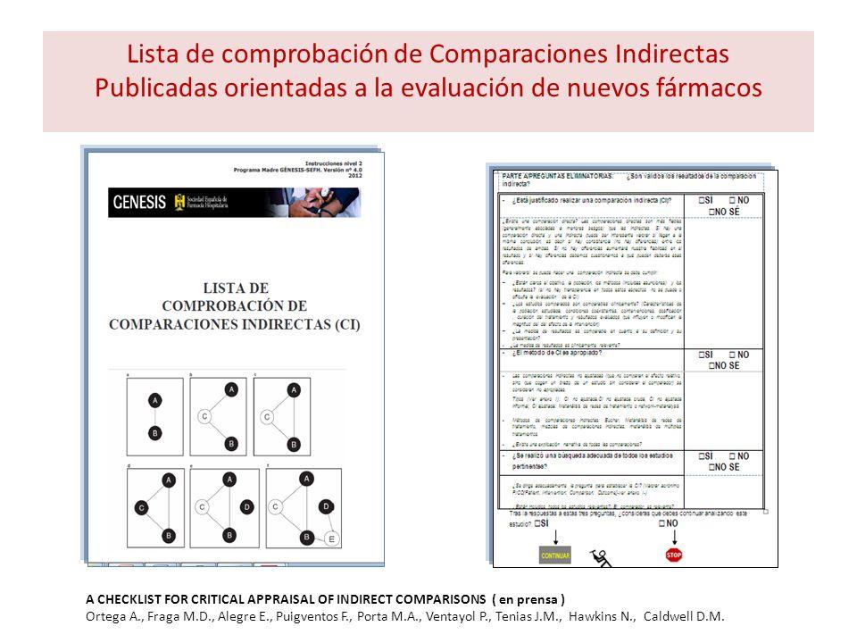A CHECKLIST FOR CRITICAL APPRAISAL OF INDIRECT COMPARISONS ( en prensa ) Ortega A., Fraga M.D., Alegre E., Puigventos F., Porta M.A., Ventayol P., Ten