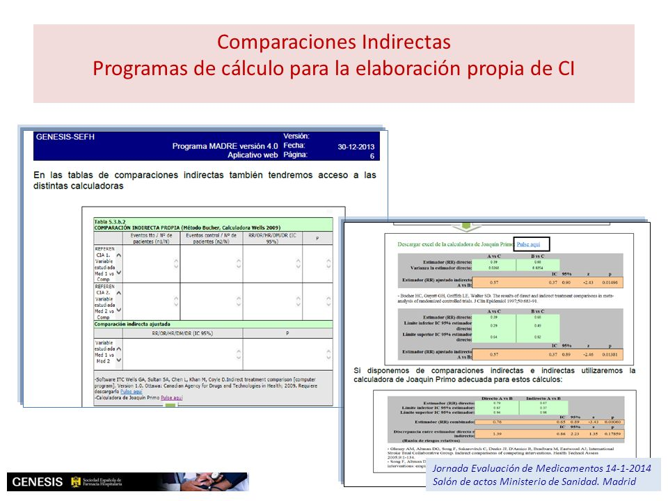 Comparaciones Indirectas Programas de cálculo para la elaboración propia de CI Jornada Evaluación de Medicamentos 14-1-2014 Salón de actos Ministerio