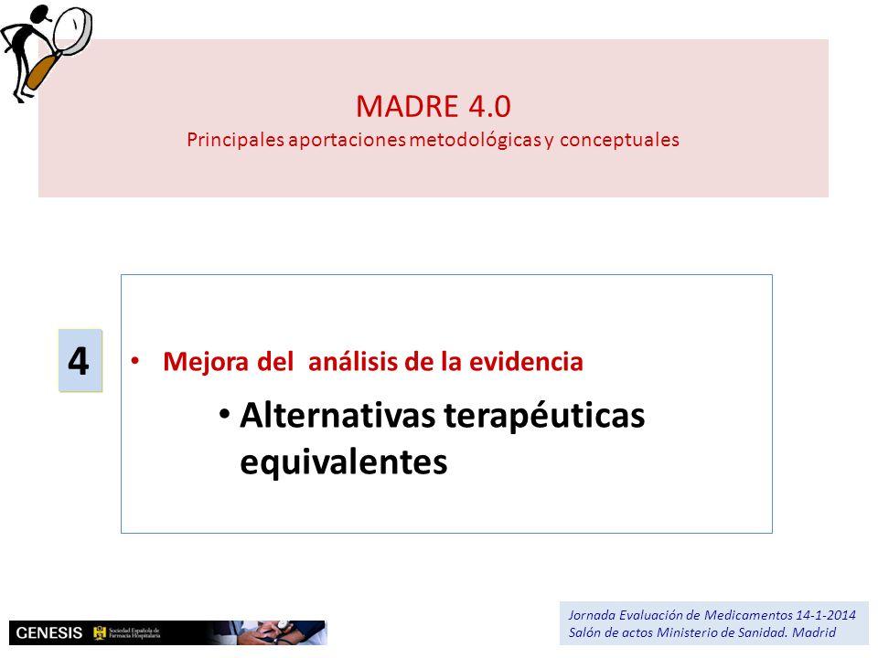 MADRE 4.0 Principales aportaciones metodológicas y conceptuales Mejora del análisis de la evidencia Alternativas terapéuticas equivalentes 4 Jornada E
