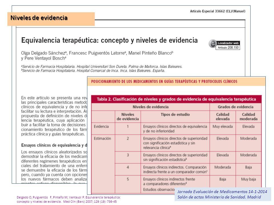 Niveles de evidencia Delgado O, Puigventós F, Pinteño M, Ventayol P. Equivalencia terapéutica: concepto y niveles de evidencia. Med Clin (Barc) 2007;