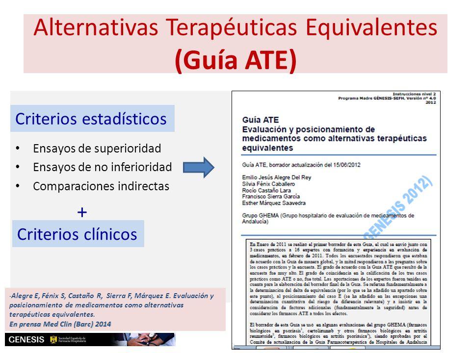 Alternativas Terapéuticas Equivalentes (Guía ATE) Ensayos de superioridad Ensayos de no inferioridad Comparaciones indirectas + - Alegre E, Fénix S, C