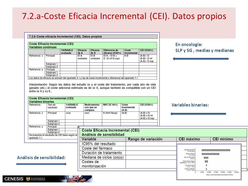 7.2.a-Coste Eficacia Incremental (CEI). Datos propios Variables binarias: En oncología: SLP y SG, medias y medianas Análisis de sensibilidad: