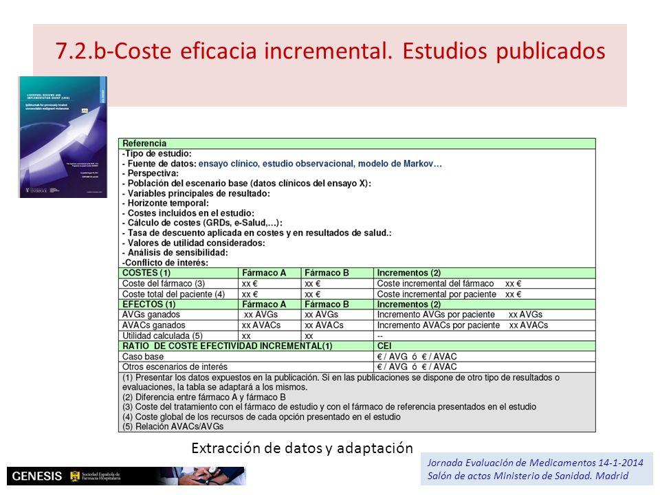 7.2.b-Coste eficacia incremental. Estudios publicados Extracción de datos y adaptación Jornada Evaluación de Medicamentos 14-1-2014 Salón de actos Min