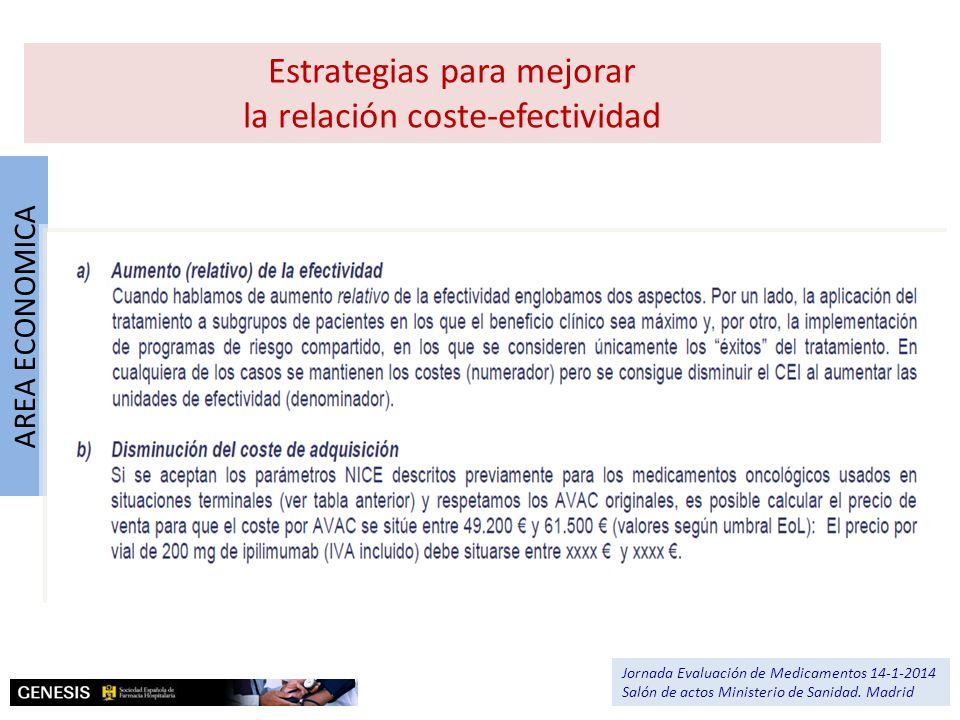 AREA ECONOMICA Estrategias para mejorar la relación coste-efectividad Jornada Evaluación de Medicamentos 14-1-2014 Salón de actos Ministerio de Sanida