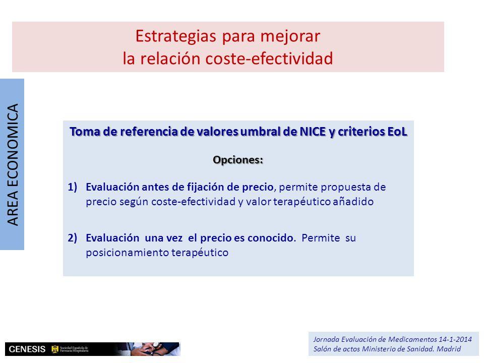 AREA ECONOMICA Estrategias para mejorar la relación coste-efectividad Toma de referencia de valores umbral de NICE y criterios EoL Opciones: 1)Evaluac