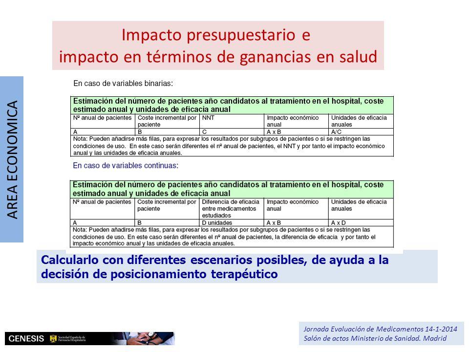AREA ECONOMICA Impacto presupuestario e impacto en términos de ganancias en salud Calcularlo con diferentes escenarios posibles, de ayuda a la decisió