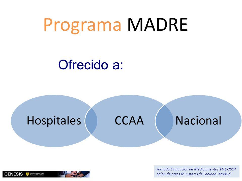 Posicionamento terapéutico EVALUACIÓN ECONÓMICA CEI Estudios farmacoeconómicos Impacto presupuestario e impacto en salud EVALUACIÓN EFICACIA Definir beneficio clínico Valor terapeutico añadido EVALUACIÓN SEGURIDAD Evaluación riesgo/beneficio MADRE 2012 A.