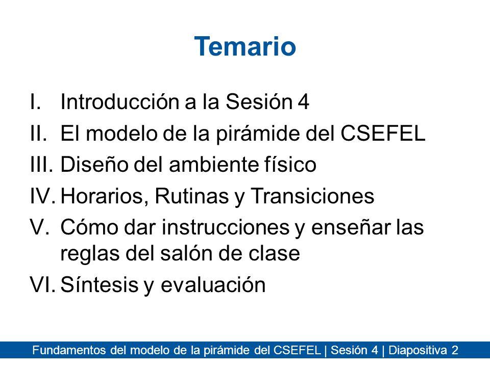 Fundamentos del modelo de la pirámide del CSEFEL | Sesión 4 | Diapositiva 3 Sesión 4: Objetivos del aprendizaje Comprender la influencia de los ambientes sobre la conducta de los niños.