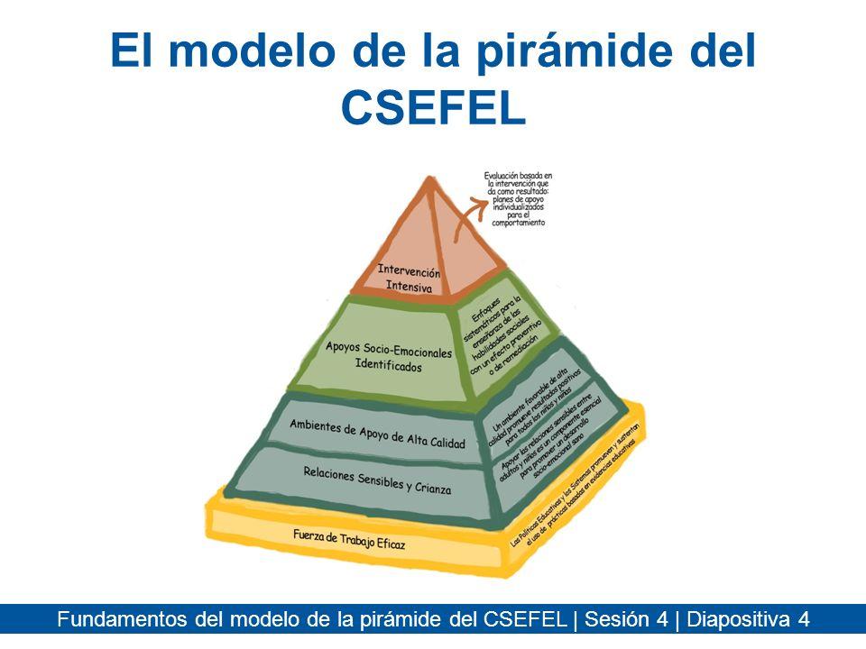 Fundamentos del modelo de la pirámide del CSEFEL | Sesión 4 | Diapositiva 5 Organización y diseño del salón de clase: Patrones de tránsito Reducir al mínimo los grandes espacios abiertos Reducir al mínimo los obstáculos y otros peligros Considerar las necesidades de los niños con discapacidades físicas y sensoriales