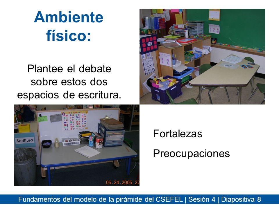 Fundamentos del modelo de la pirámide del CSEFEL | Sesión 4 | Diapositiva 29 Hacer que los niños participen en la elaboración de las reglas.