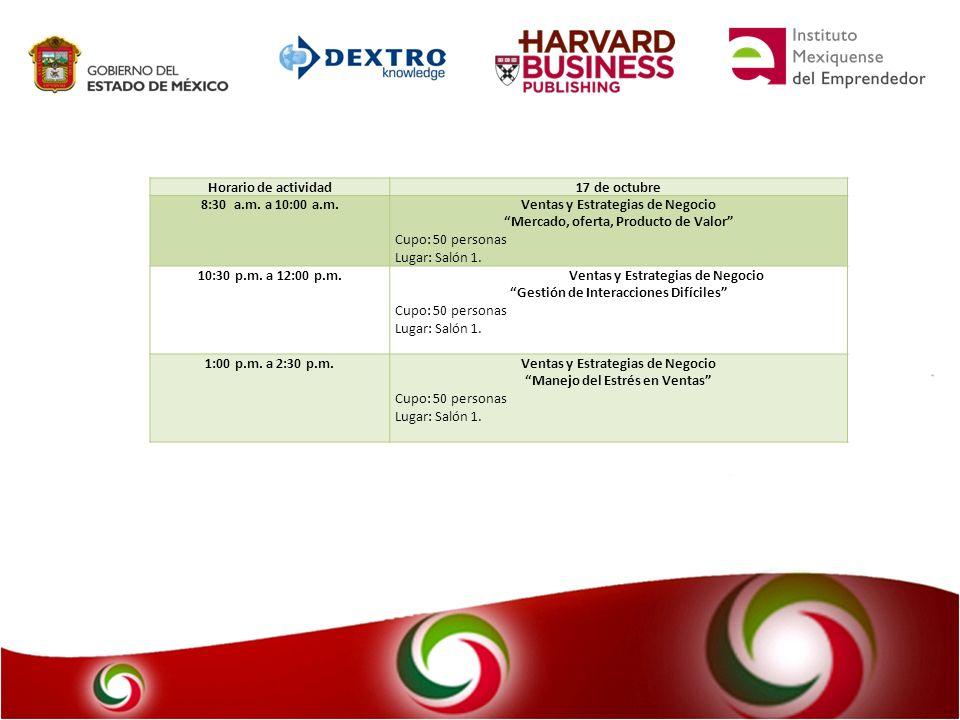 El Ciclo de Talleres Desarrollando Habilidades Empresariales para PyMEs 15, 16 y 17 de octubre de 2009.