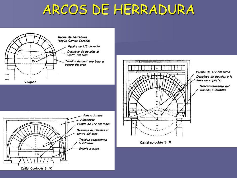ARCOS DE HERRADURA
