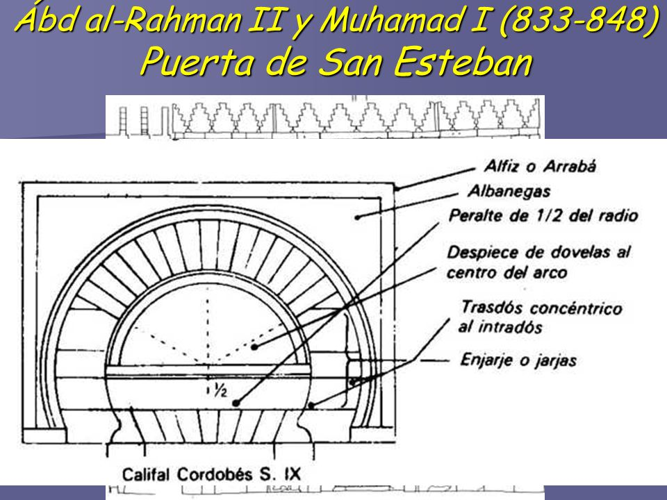 Ábd al-Rahman II y Muhamad I (833-848) Puerta de San Esteban
