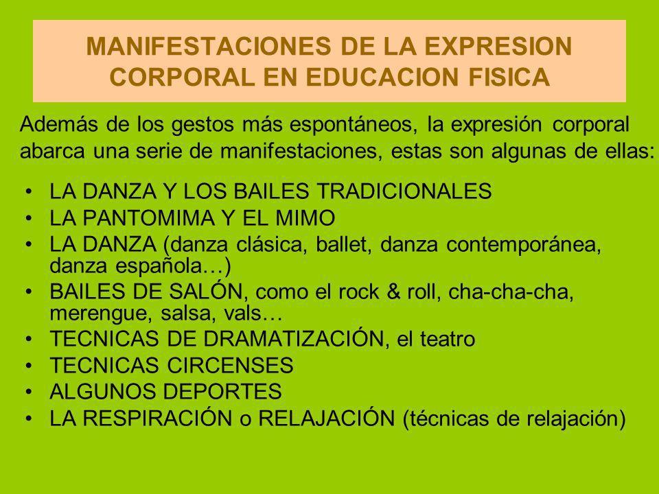 MANIFESTACIONES DE LA EXPRESION CORPORAL EN EDUCACION FISICA LA DANZA Y LOS BAILES TRADICIONALES LA PANTOMIMA Y EL MIMO LA DANZA (danza clásica, ballet, danza contemporánea, danza española…) BAILES DE SALÓN, como el rock & roll, cha-cha-cha, merengue, salsa, vals… TECNICAS DE DRAMATIZACIÓN, el teatro TECNICAS CIRCENSES ALGUNOS DEPORTES LA RESPIRACIÓN o RELAJACIÓN (técnicas de relajación) Además de los gestos más espontáneos, la expresión corporal abarca una serie de manifestaciones, estas son algunas de ellas: