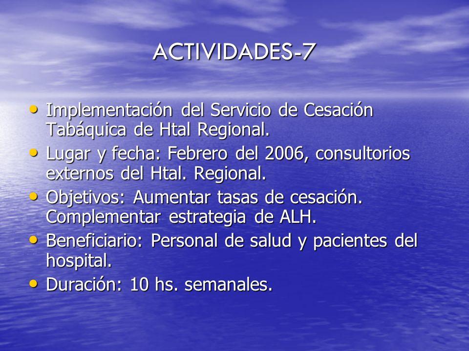 ACTIVIDADES-7 Implementación del Servicio de Cesación Tabáquica de Htal Regional. Implementación del Servicio de Cesación Tabáquica de Htal Regional.