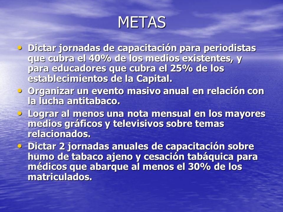 ACTIVIDADES-7 Implementación del Servicio de Cesación Tabáquica de Htal Regional.