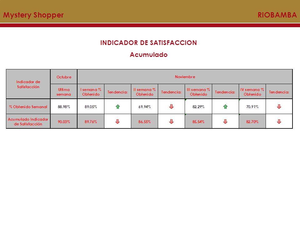 Madero II Jueves 28 de noviembre de 2013
