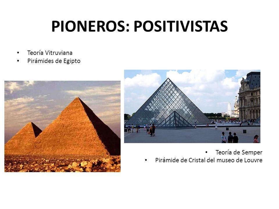PIONEROS: POSITIVISTAS Teoría Vitruviana Pirámides de Egipto Teoría de Semper Pirámide de Cristal del museo de Louvre