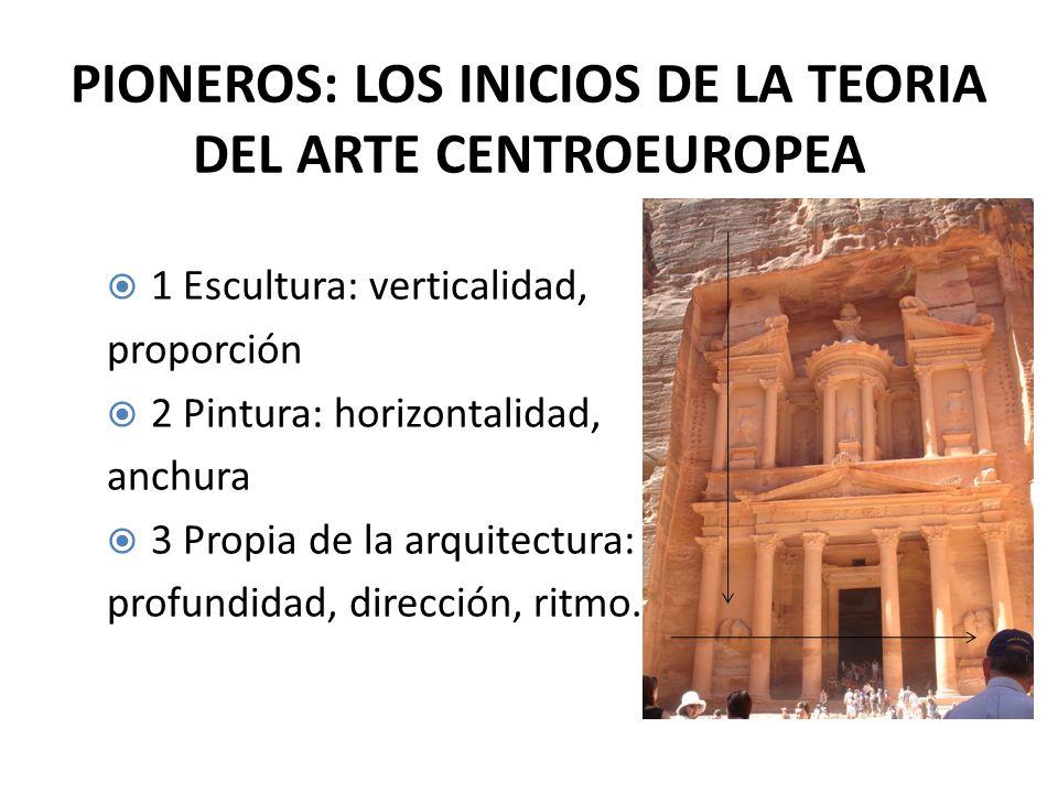 PIONEROS: LOS INICIOS DE LA TEORIA DEL ARTE CENTROEUROPEA 1 Escultura: verticalidad, proporción 2 Pintura: horizontalidad, anchura 3 Propia de la arquitectura: profundidad, dirección, ritmo.