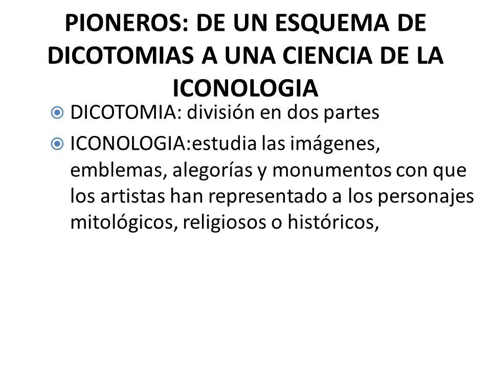 DICOTOMIA: división en dos partes ICONOLOGIA:estudia las imágenes, emblemas, alegorías y monumentos con que los artistas han representado a los personajes mitológicos, religiosos o históricos,
